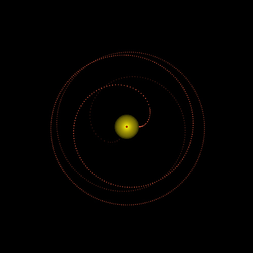 orbital motion of planets - photo #24